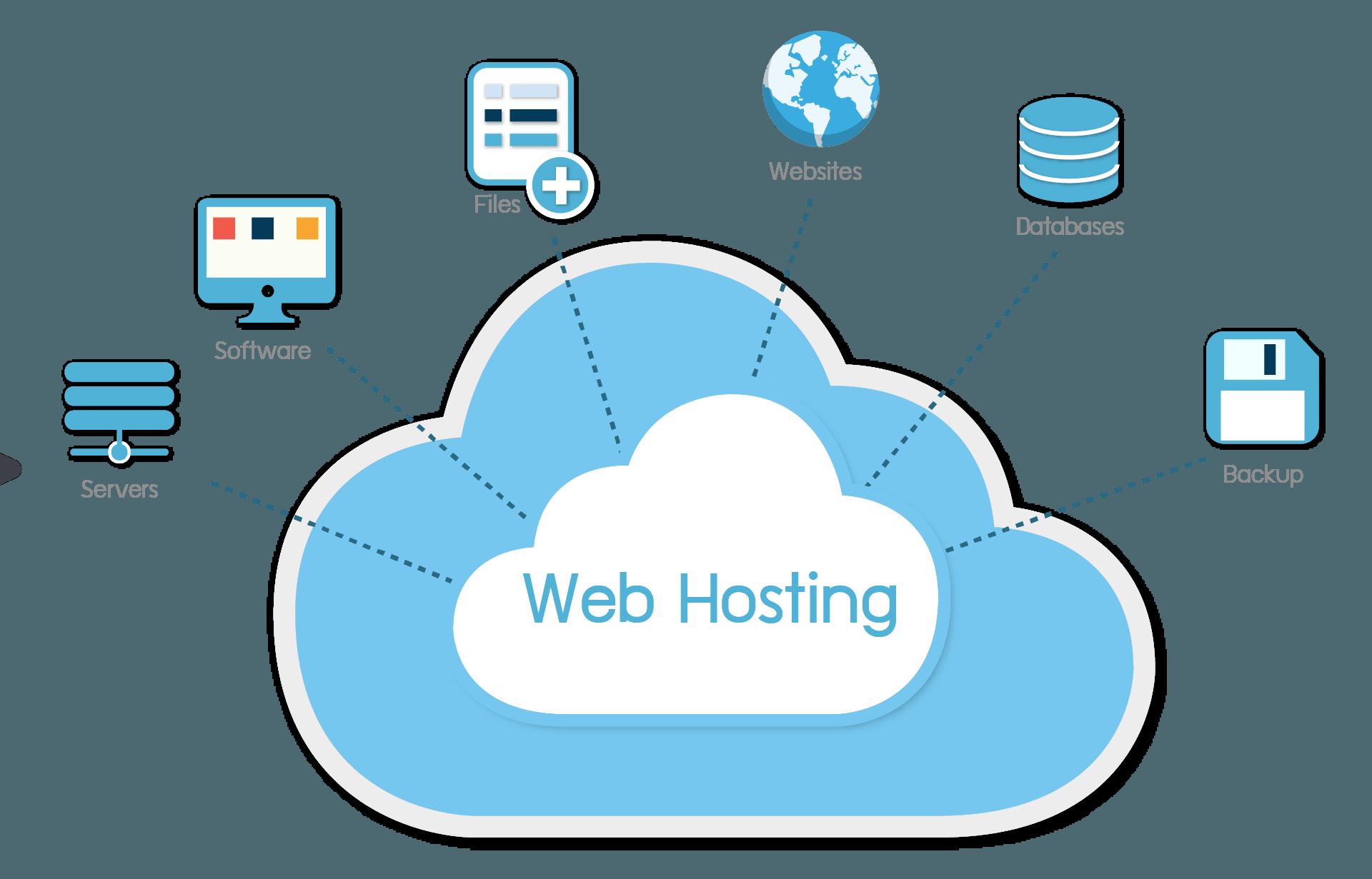 Định nghĩa Web hosting nên biết gì?